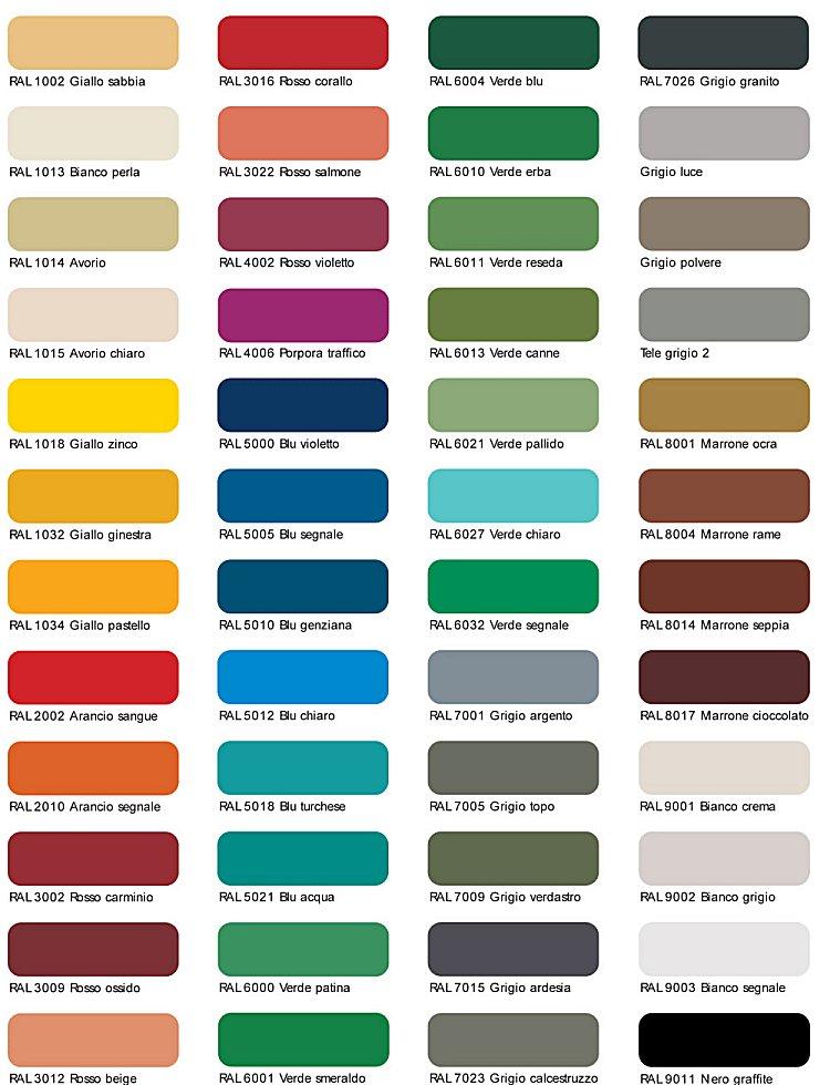 Colori e modelli delle cucine armadio vivilospazio - Cucine a colori ...